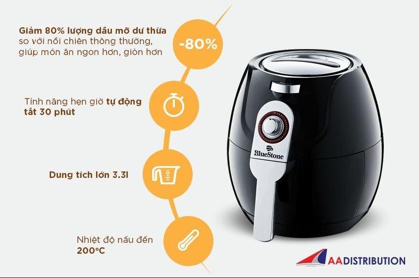 review danh gia noi chien khong dau bluestone abf 5859